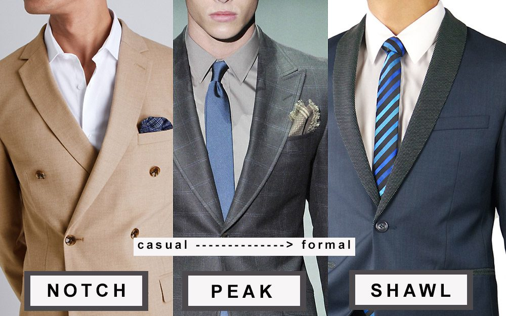 Your First Bespoke Suit - The GentleManual | A Handbook for